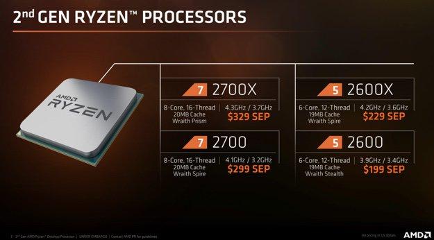 AMD Ryzen 2 Processors release date, and specs - PinoyPartPicker